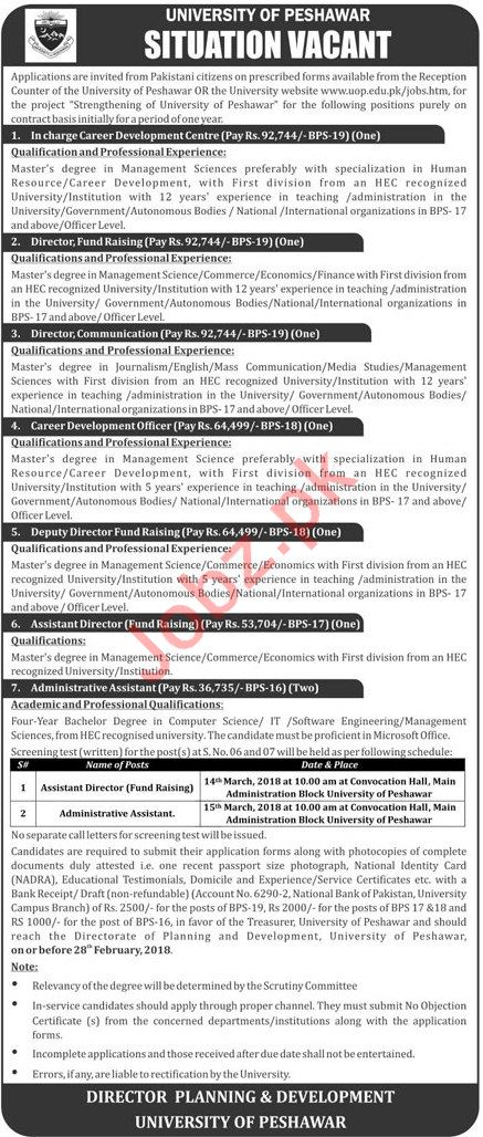 University of Peshawar UOP Jobs 2018 for Director