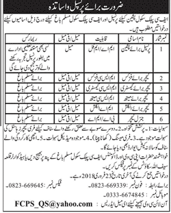 FC Public School Pishin Teaching Jobs