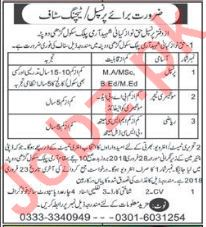 Army Public School APS Muzaffarabad Jobs 2018