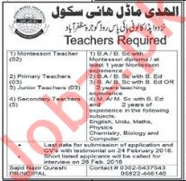 Al Hadi Model High School Muzaffarabad Jobs for Teacher