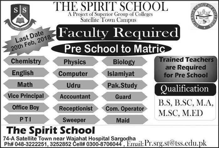 The Spirit School Sargodha Campus Teaching Faculty Jobs