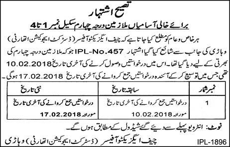 District Education Authority DEA Vehari Jobs