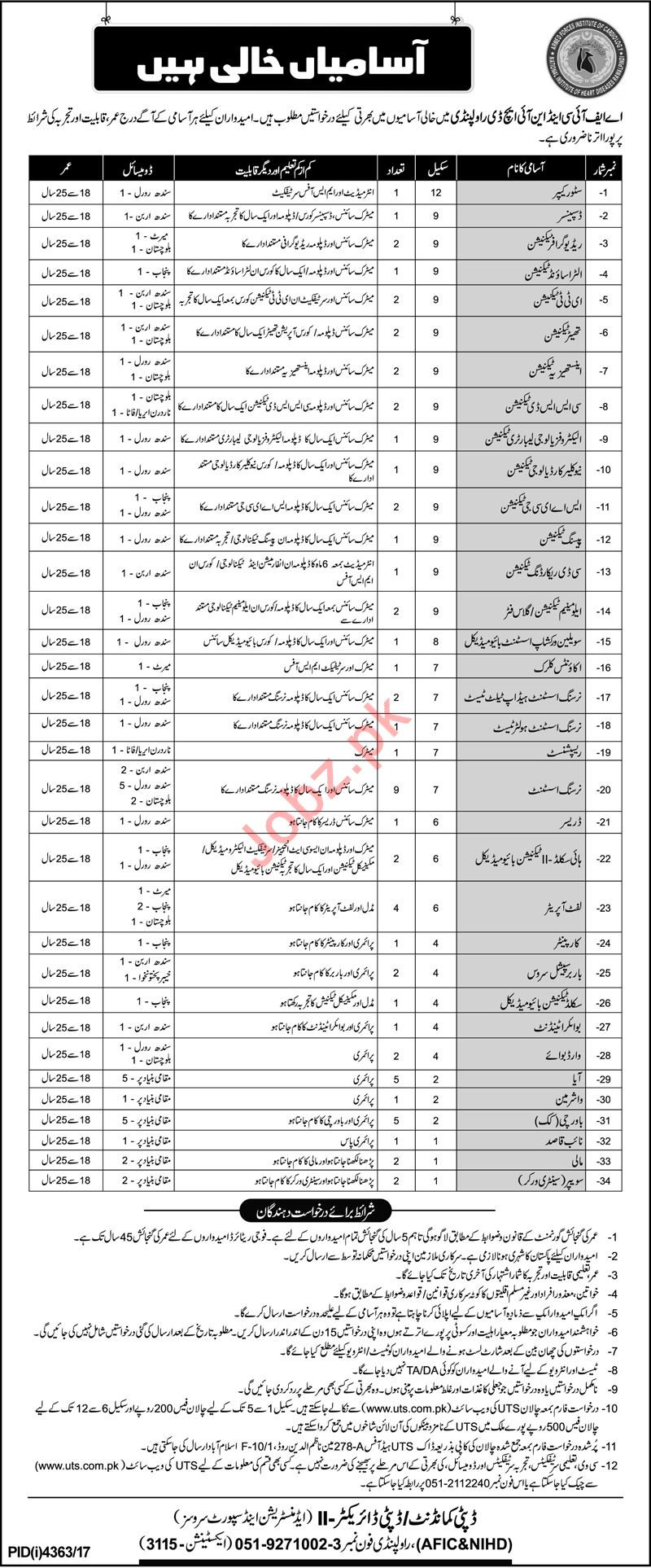 AFIC & NIHD Rawalpindi Jobs 2018 for Medical & Technical