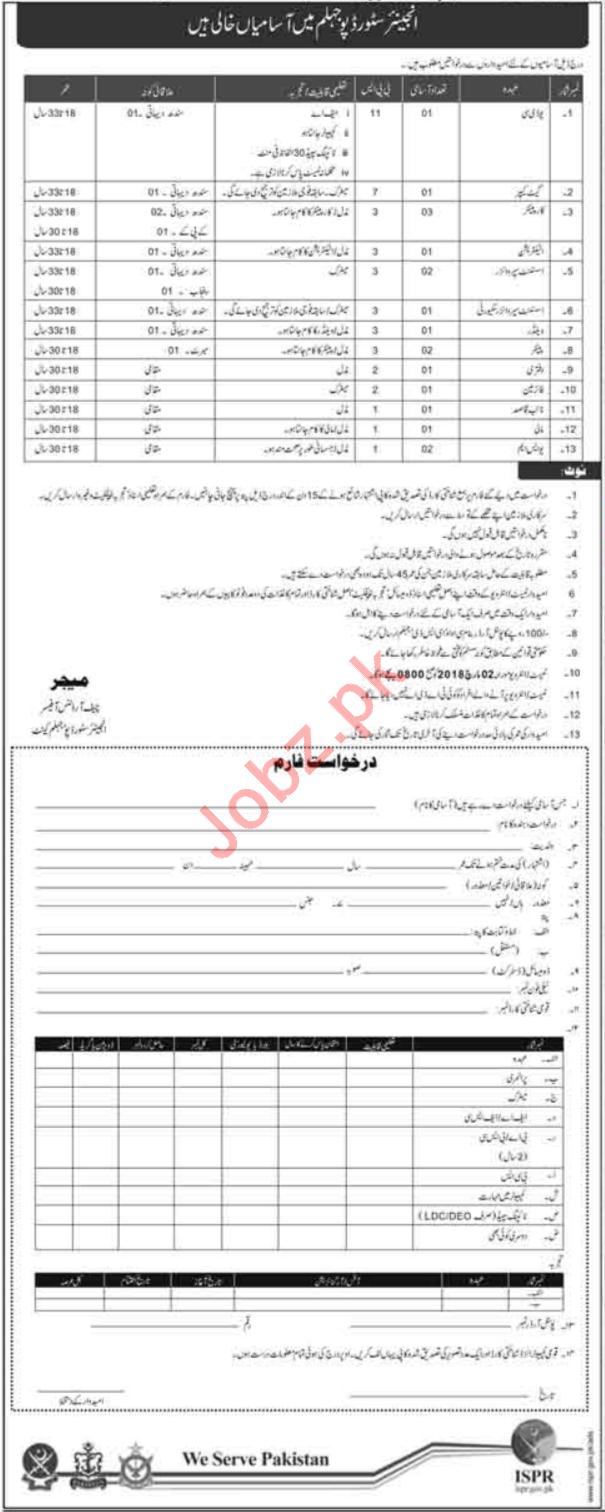 Pakistan Army Civilian Jobs in Engineer Store Depot Jhelum