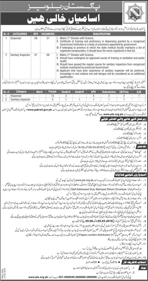 Pakistan Railways Recruitment