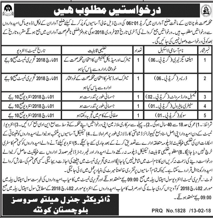 Health Department Balochistan General Health Service Jobs
