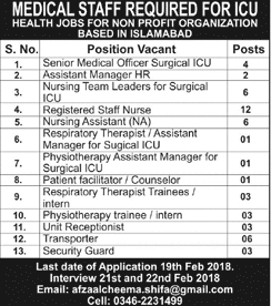 Health Job in Non Profit Organization Islamabad