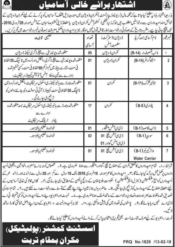 Revenue Department Makran Division Jobs
