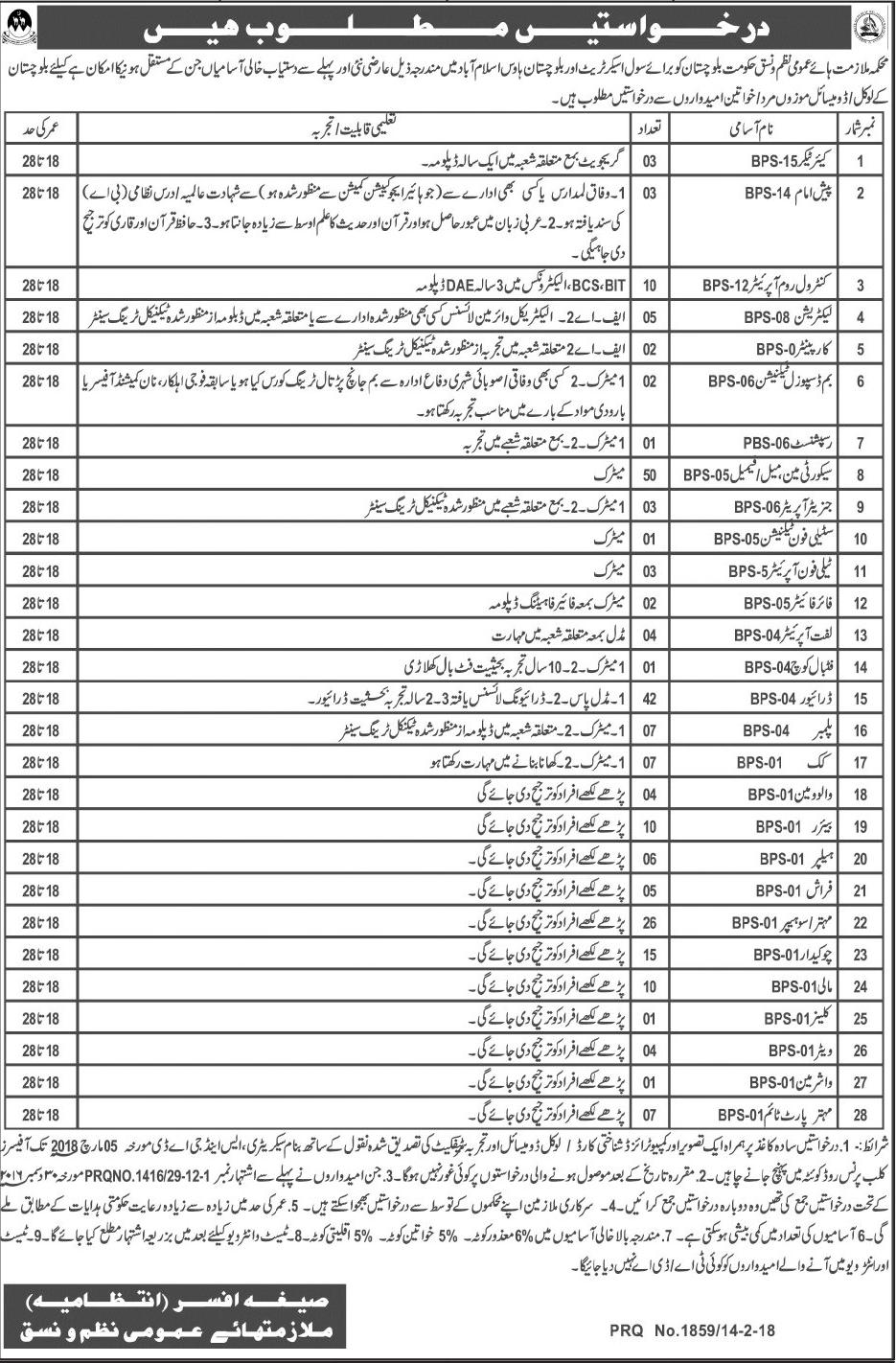 Civil secretariat Balochistan and Balochistan House Jobs