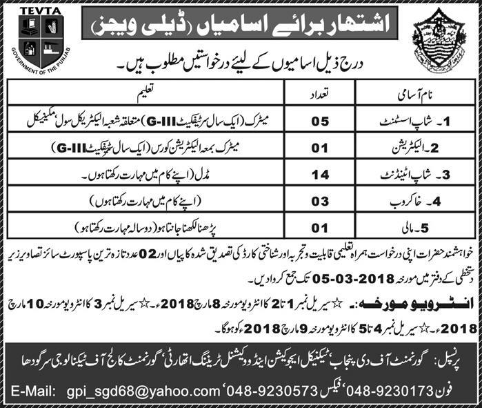 Government College of Technology Sargodha Jobs
