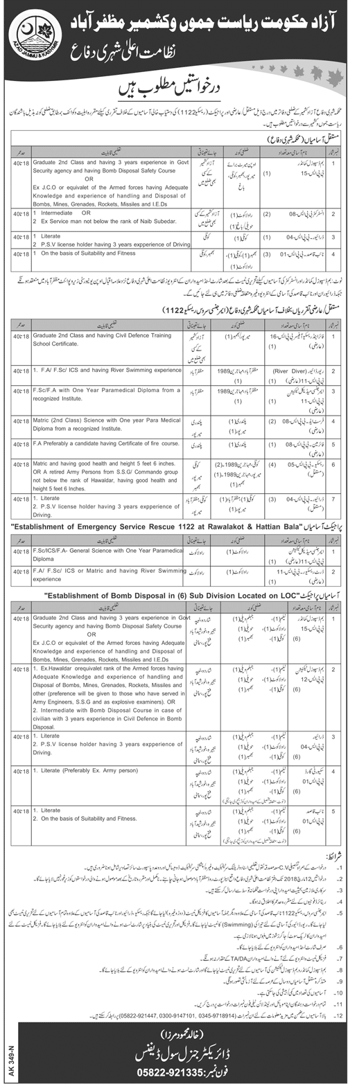 Government of AJK Rescue 1122  Jobs
