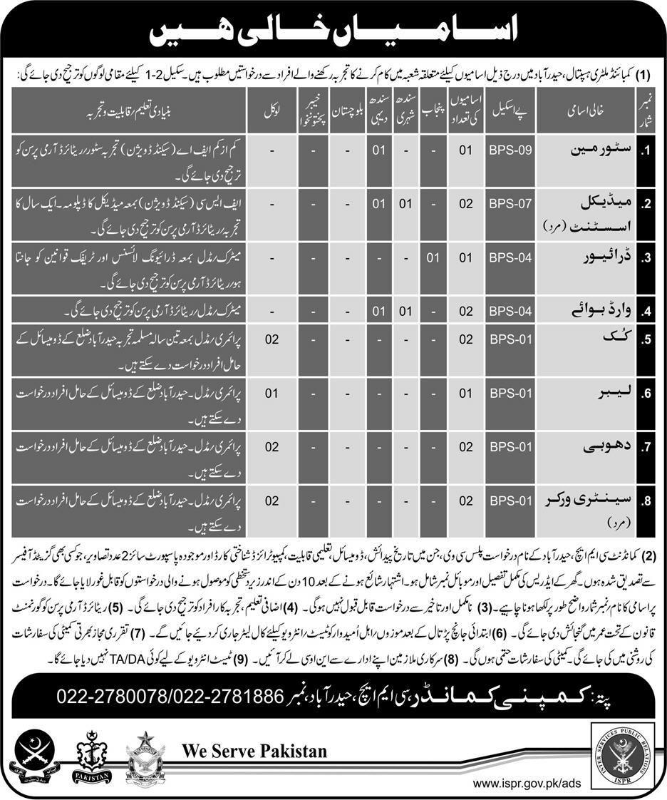 Combined Military Hospital CMH Hyderabad Jobs