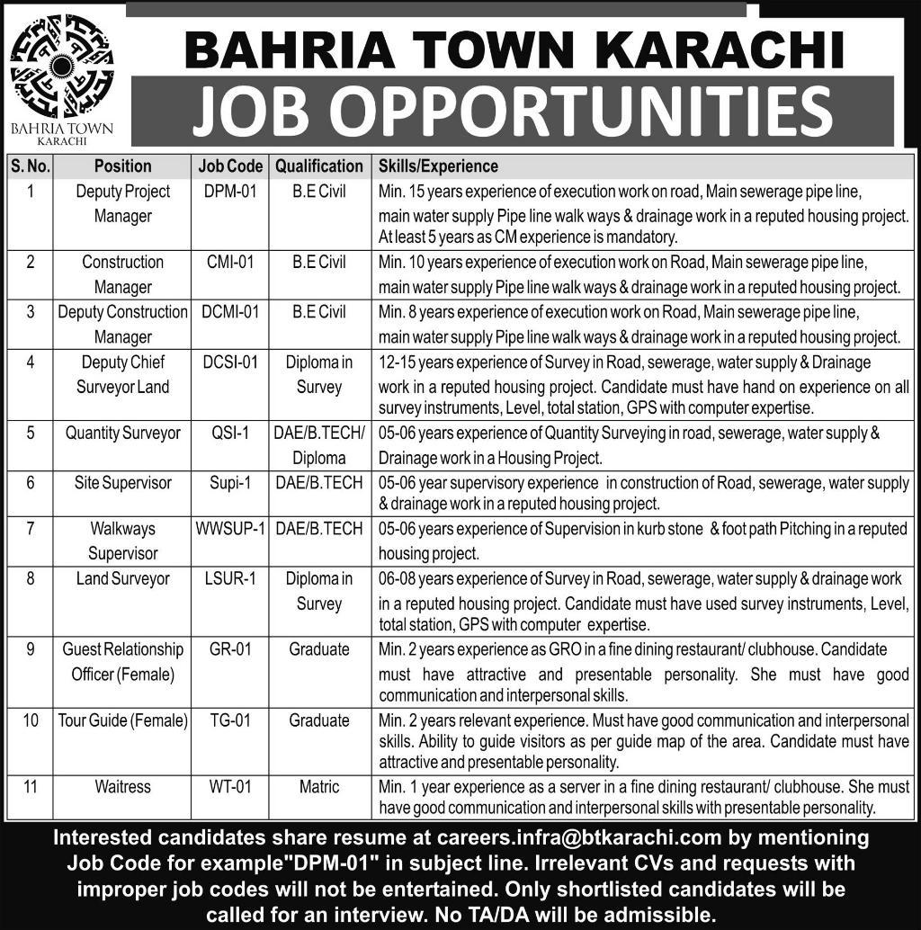 Bahria Town Karachi Management Jobs