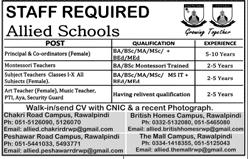 Allied Schools Peshawar Road Campus Teaching Jobs