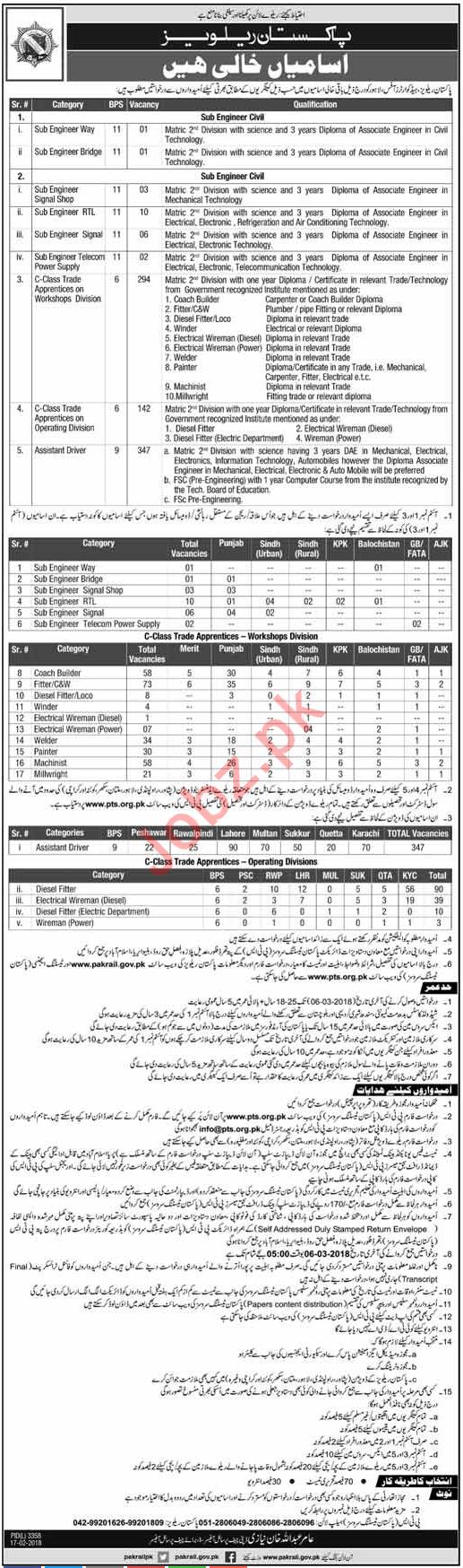 Pakistan Railways Jobs Sub Engineers, Assistant Drivers