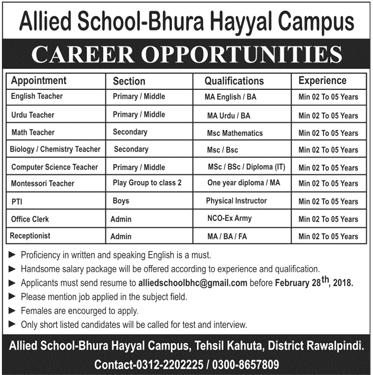 Allied Schools-Bhura Hayyal Campus Teachers Jobs