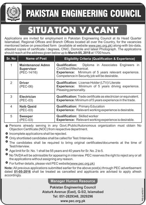 Pakistan Engineering Council PEC Jobs
