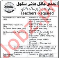 Al Huda Model High School Teaching Jobs 2018