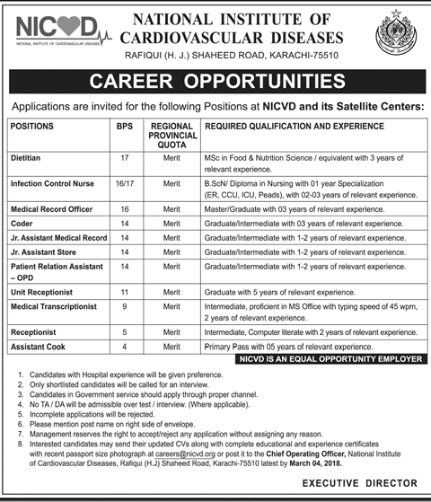 National Institute of Cardiovascular Diseases NICVD JOb 2018