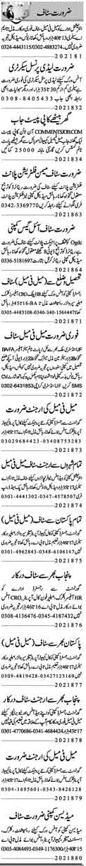 Office Staff Jobs in Lahore 2018