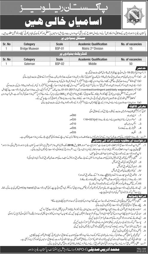 Pakistan Railways Recruitment of Gatemen