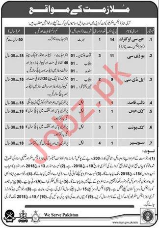 Air Defence Centre Malir Cantt Karachi Jobs 2018