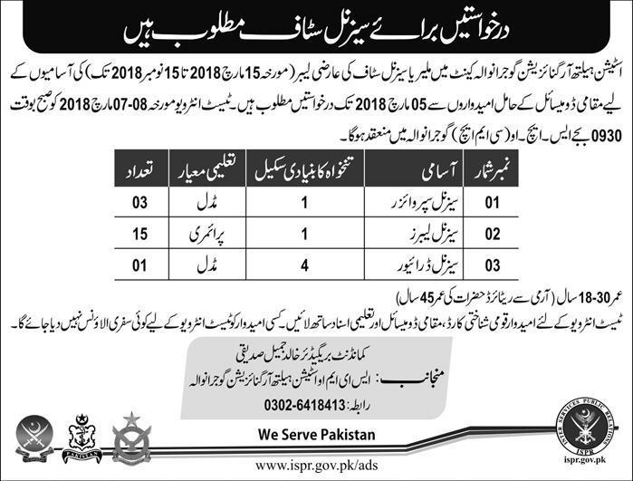 SEMO Station Health Organization Gujranwala Jobs