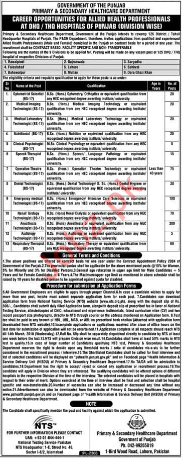 Health Professionals Jobs At DHQ / THQ Hospitals 2018