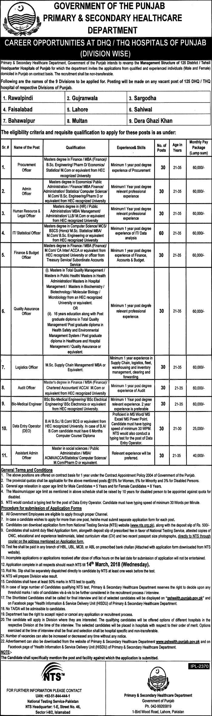 Department of Primary & Secondary Healthcare JObs