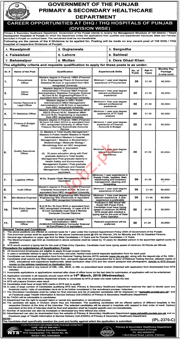 Primary & Secondary Healthcare Department DHQ & THQ Jobs
