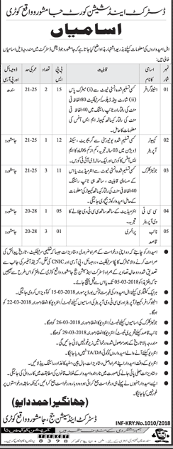 District & Session Court Jamshoro Stenographer Jobs