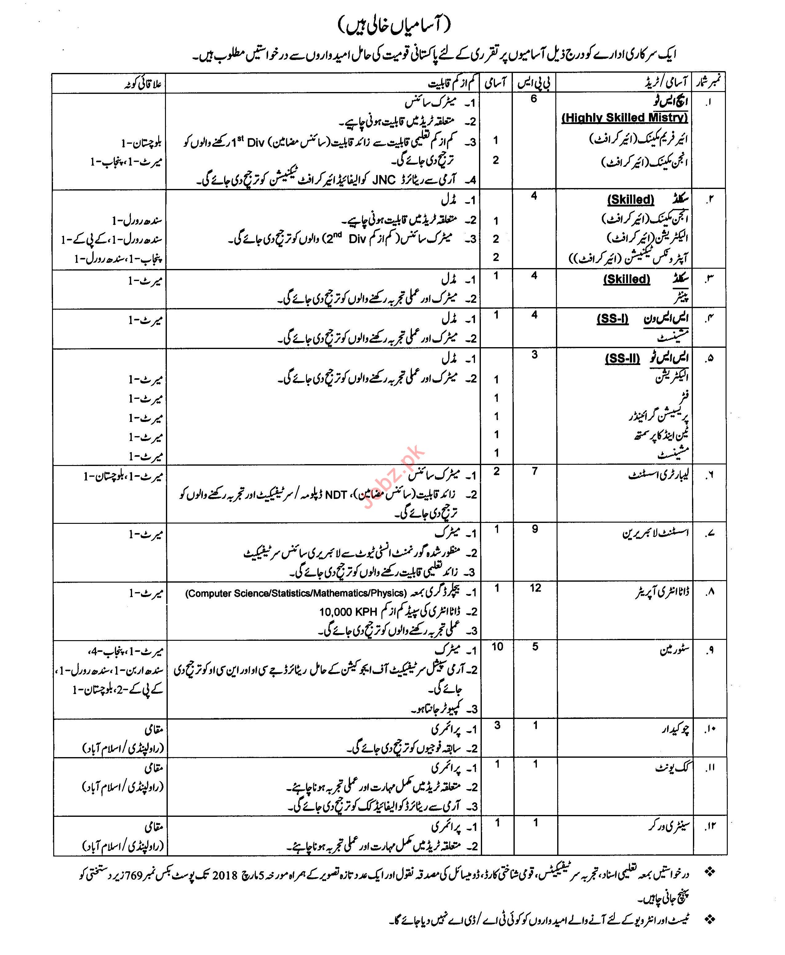 503 AVN Base Workshop Rawalpindi Jobs 2018
