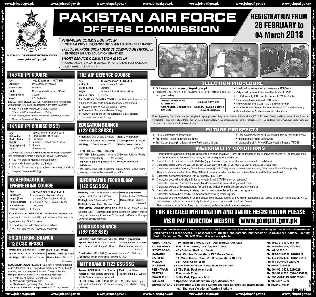 Join PAF as Commission Officer 2018 Pilot