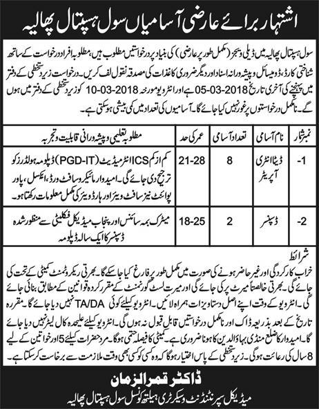 Civil Hospital Phalia Data Entry Operators and Disenser Jobs