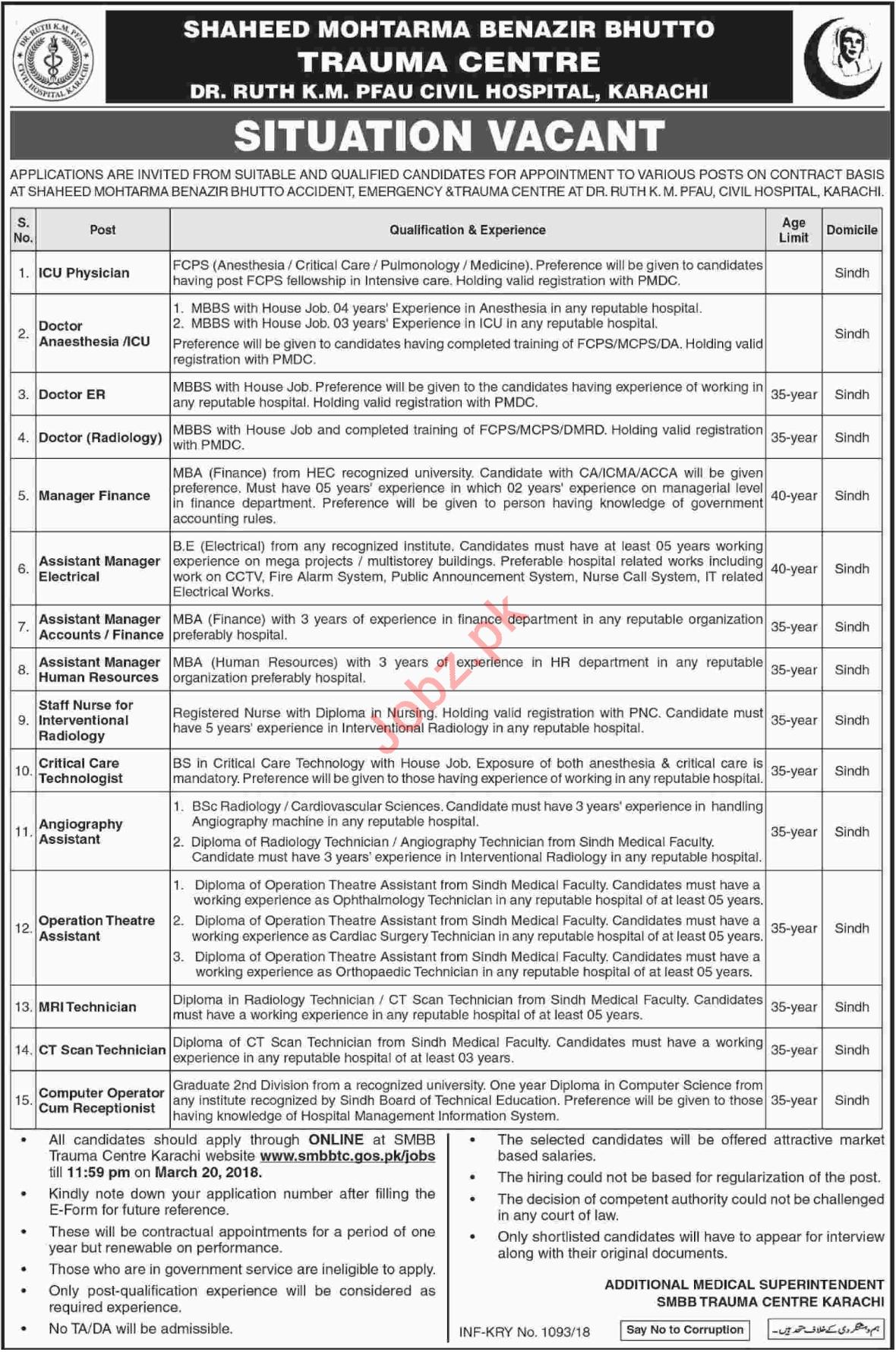SMBB Trauma Centre Civil Hospital Karachi Jobs 2018 2019 Job