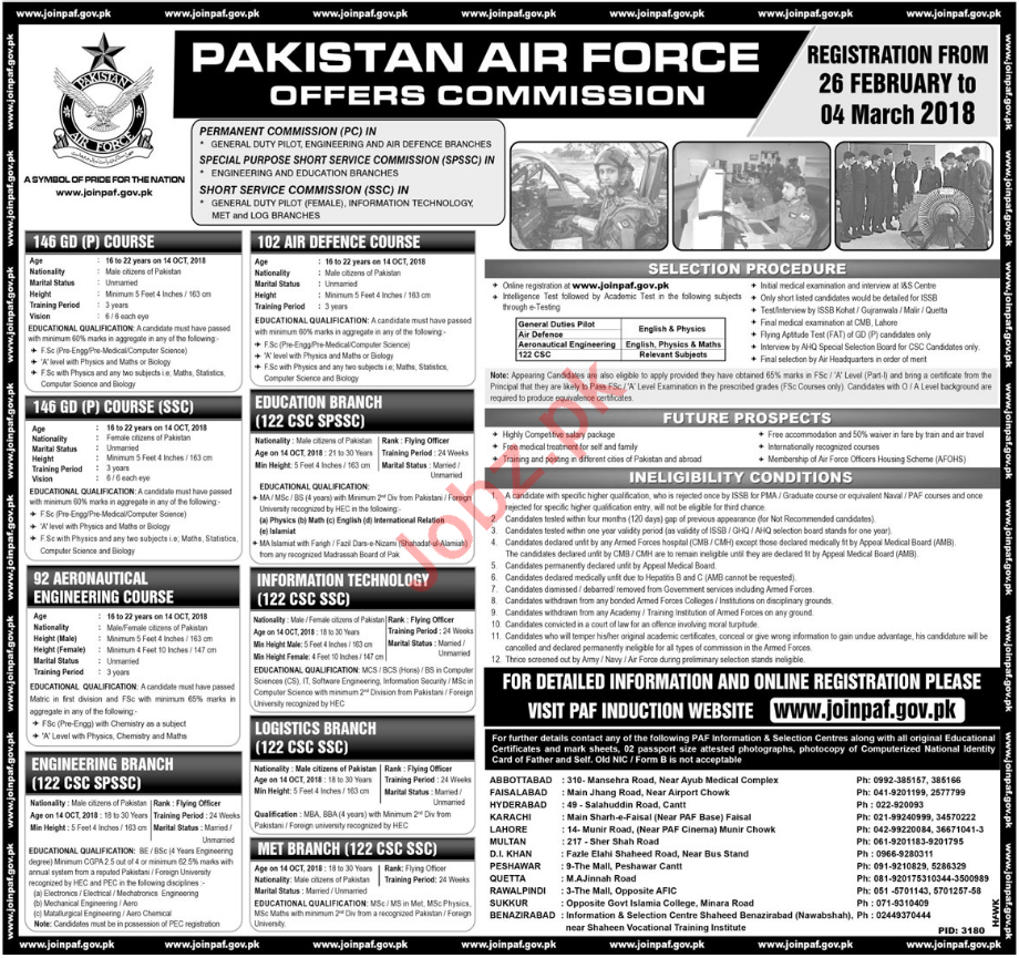 Join Pakistan Air Force PAF Latest Jobs 2018