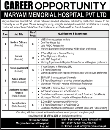 Maryam Memorial Hospital Private Limited Medical Jobs 2019