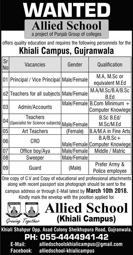 Allied School Khiali Campus Gujranwala Teaching Jobs