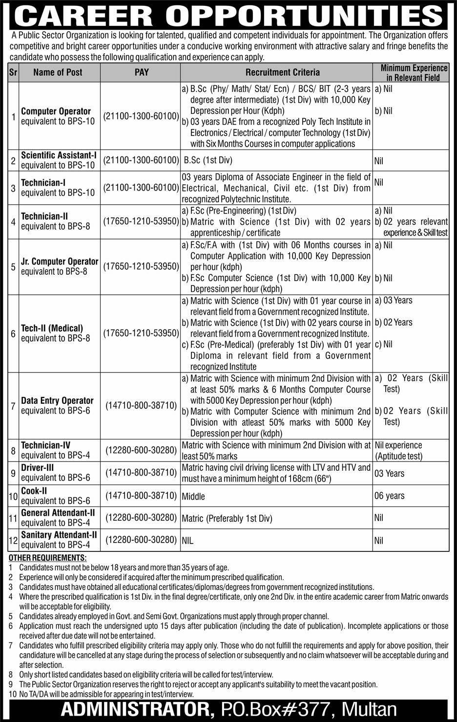 Pakistan Atomic Energy Commission PAEC Multan Jobs 2019 Job
