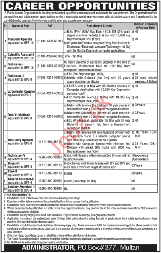 Public Sector Organization Multan Jobs 2018