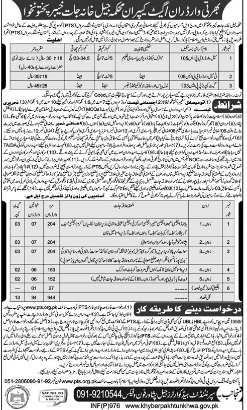 KPK Prisons Department Jobs 2018