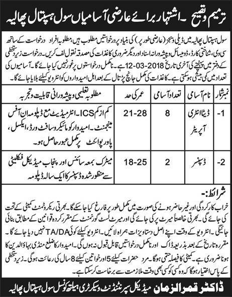Civil Hospital Phalia Data Entry Operators  Jobs