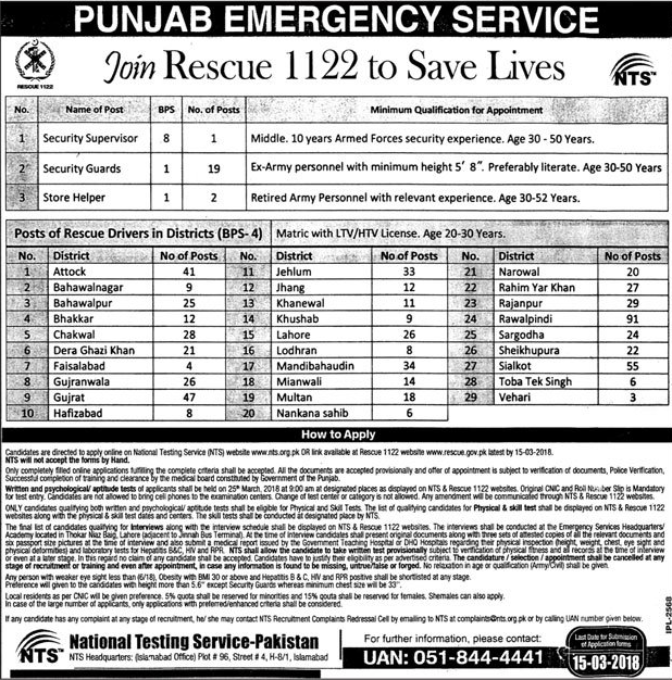 Punjab Emergency Service Rescue 1122 Jobs 2018