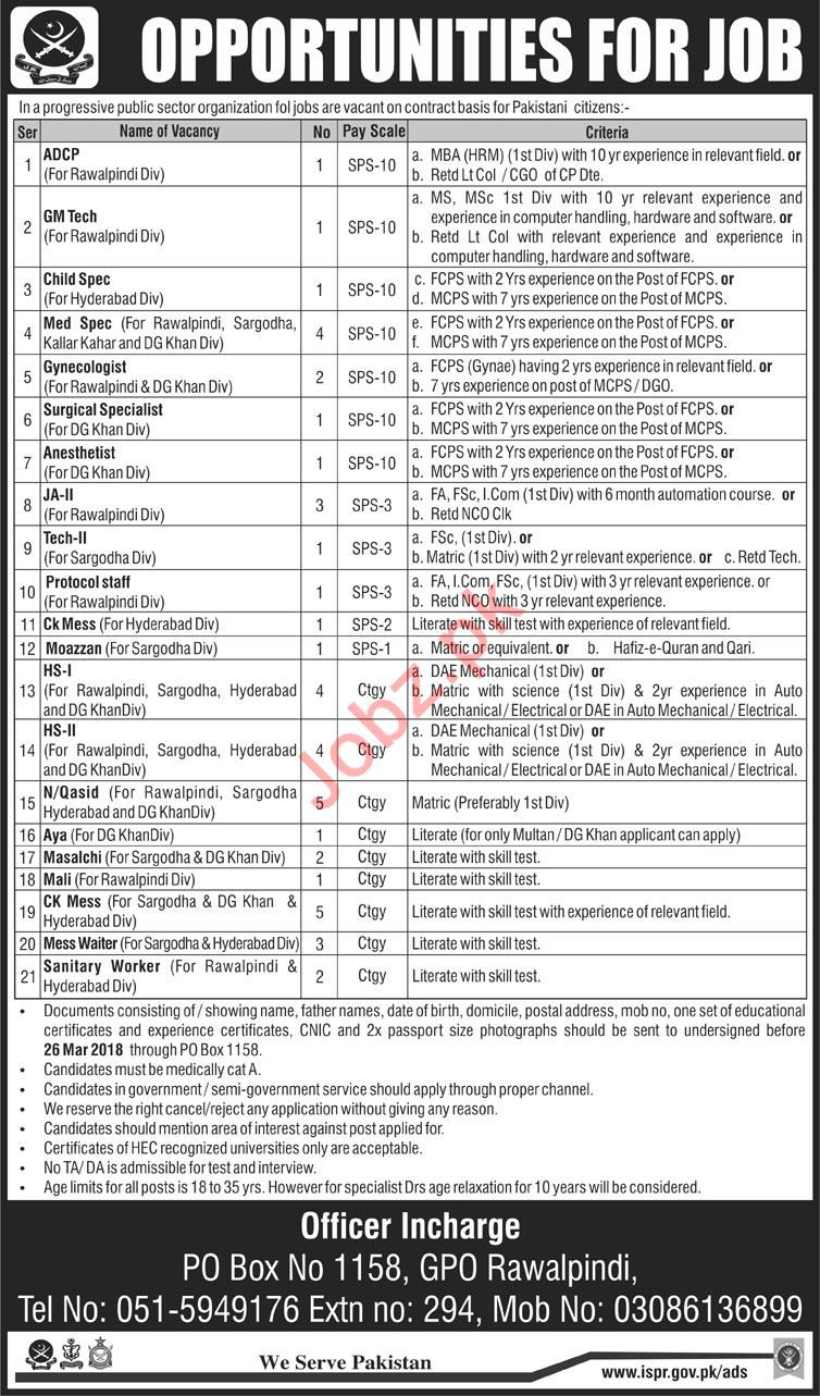 Pakistan Army Rawalpindi Civilian Staff Jobs 2018