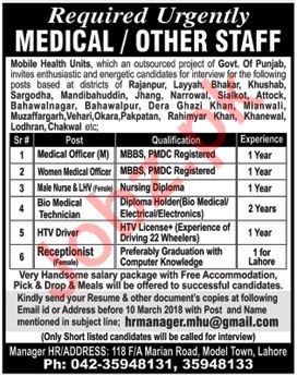 Mobile Health Units Punjab Jobs 2018 for Medical Officers