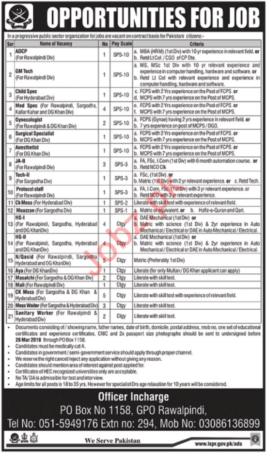 Public Sector Organization Rawalpindi Jobs 2018