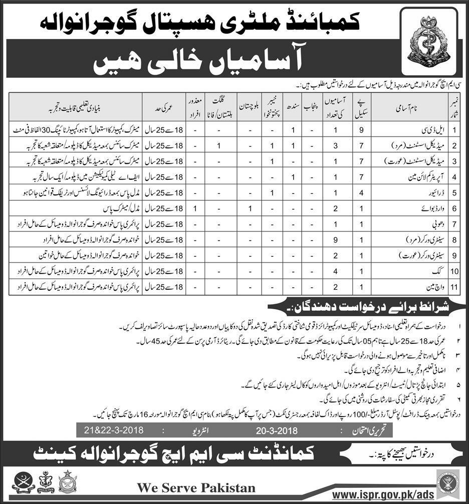 Combined Military Hospital CMH Gujranwala Jobs