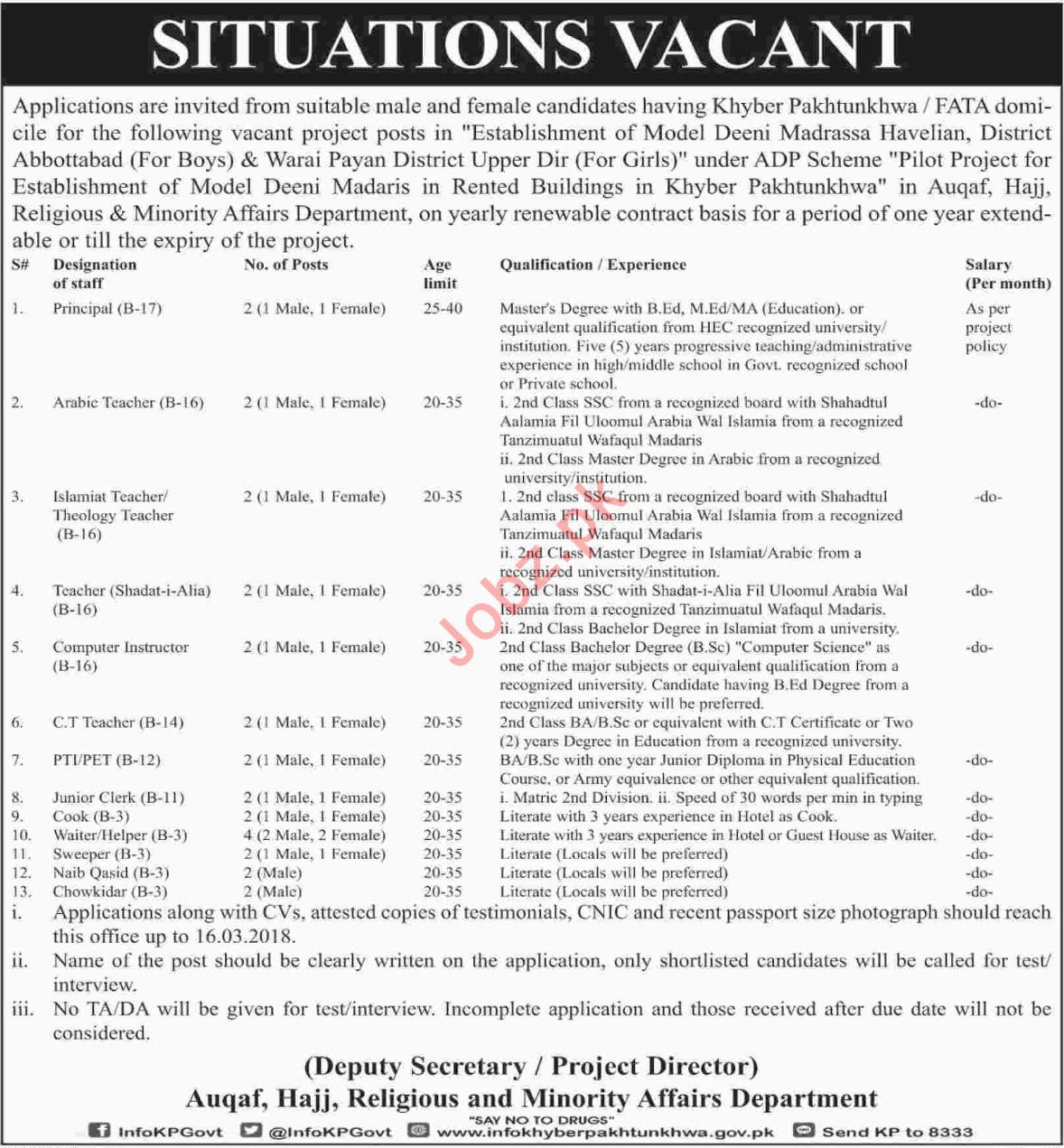 Auqaf Hajj Religious & Minority Affairs Department KPK Jobs