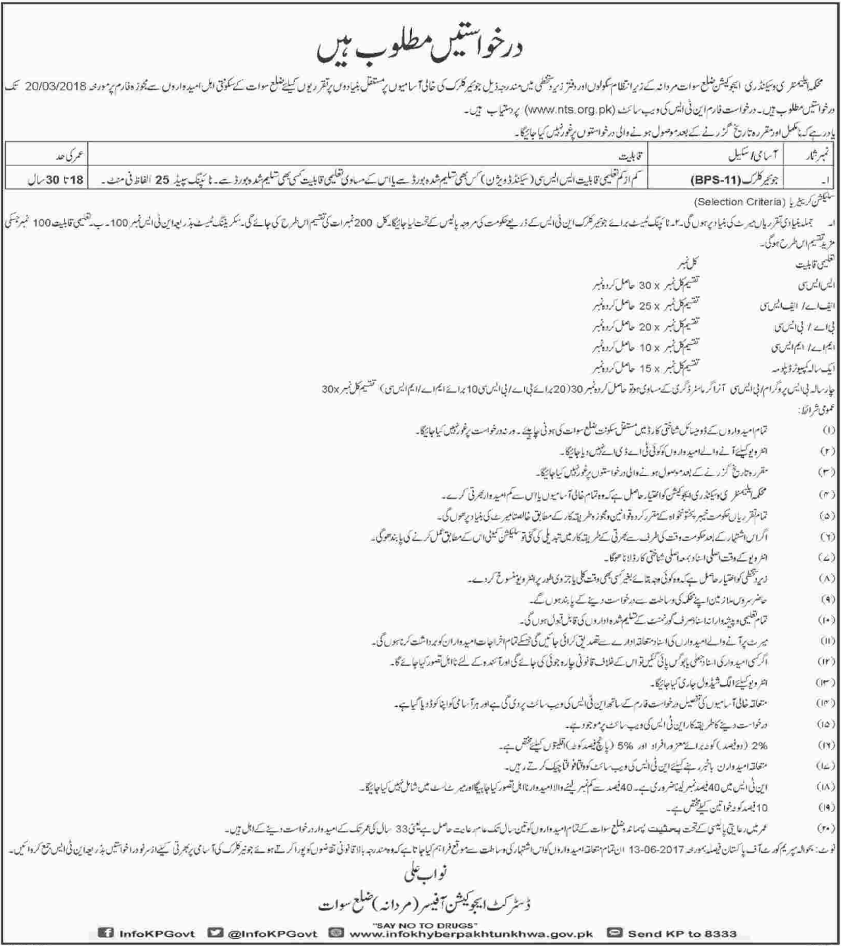 Education Department Swat Jobs 2018 for Junior Clerk