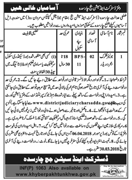 District and Session Judge Charsadda  JUnior Clerks Jobs